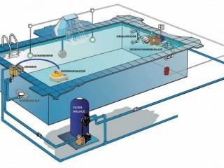 Плёнка ПВХ для бассейна. Характеристики и примерные цены